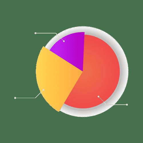 Statistiques et performances pour maximiser le taux de conversion e-Commerce avec Skeerel